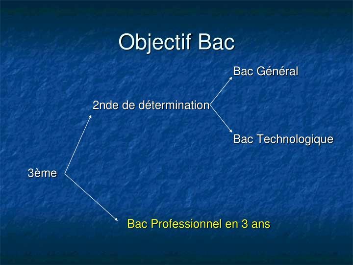 Objectif Bac