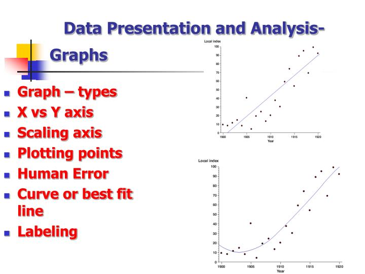 Graph – types