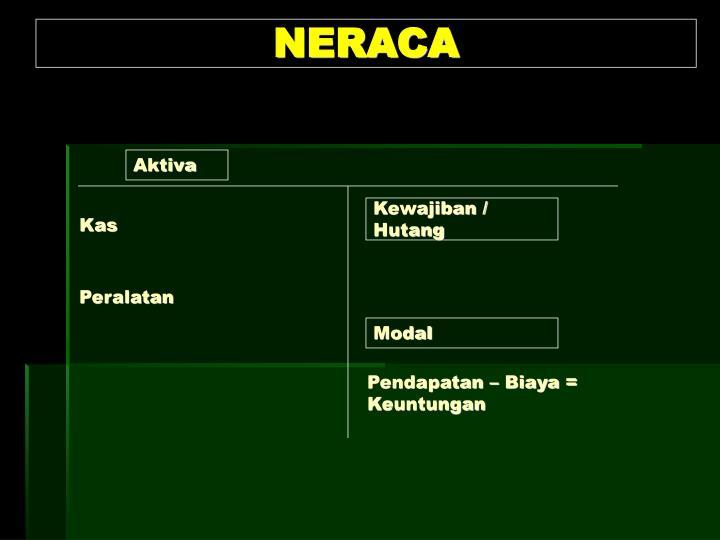 NERACA