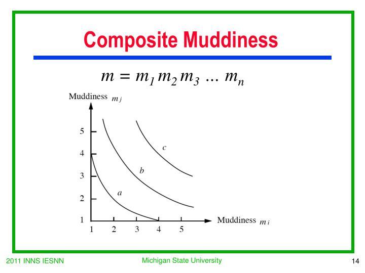 Composite Muddiness