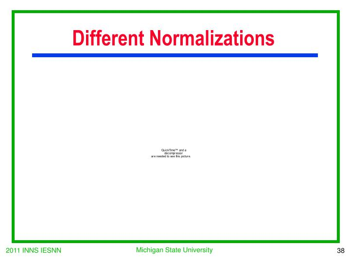 Different Normalizations