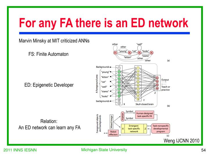 For any FA there is an ED network