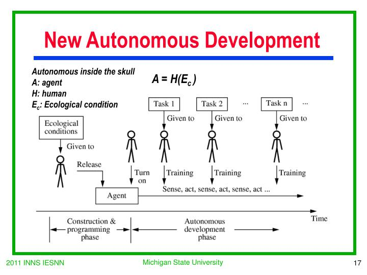 New Autonomous Development
