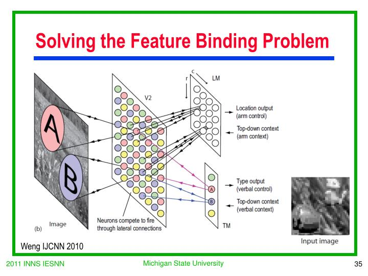 Solving the Feature Binding Problem
