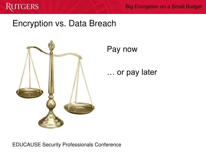 Encryption vs. Data Breach