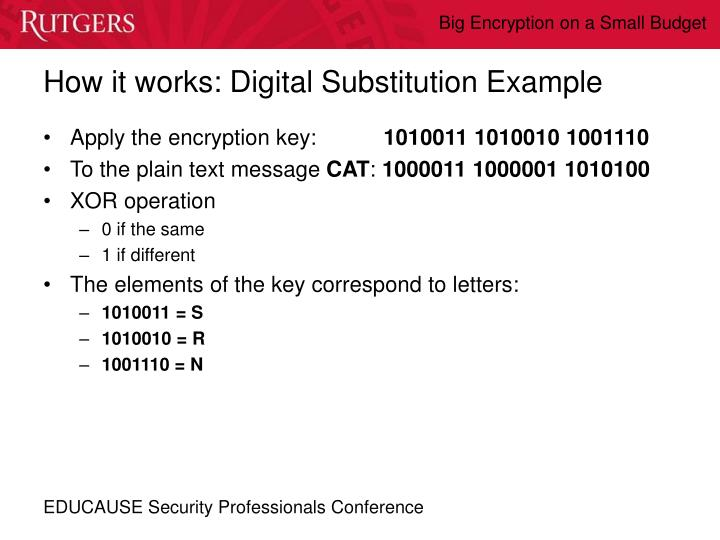 How it works: Digital Substitution Example