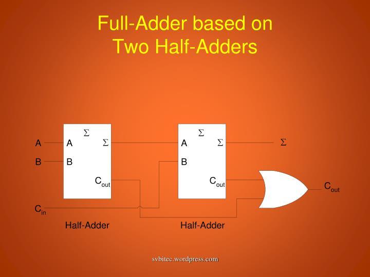 Full-Adder based on