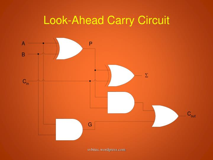 Look-Ahead Carry Circuit