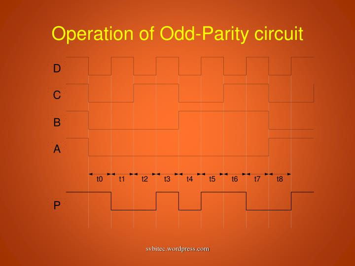 Operation of Odd-Parity circuit