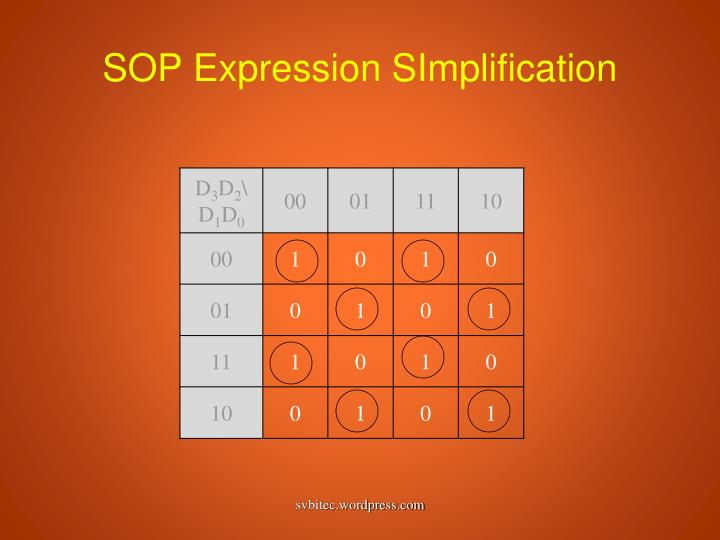 SOP Expression SImplification