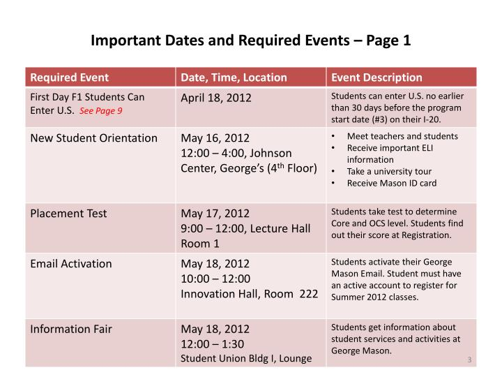 Important dates and required events page 1
