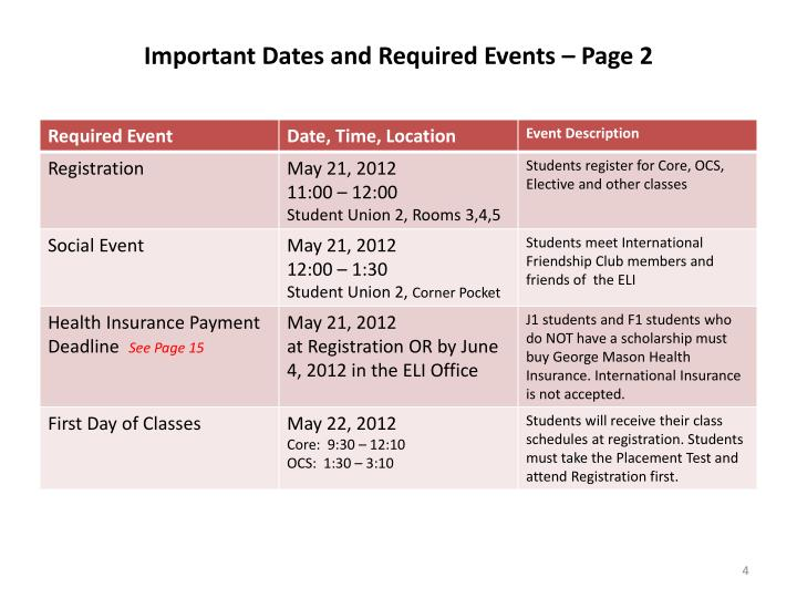 Important Dates and Required Events – Page 2