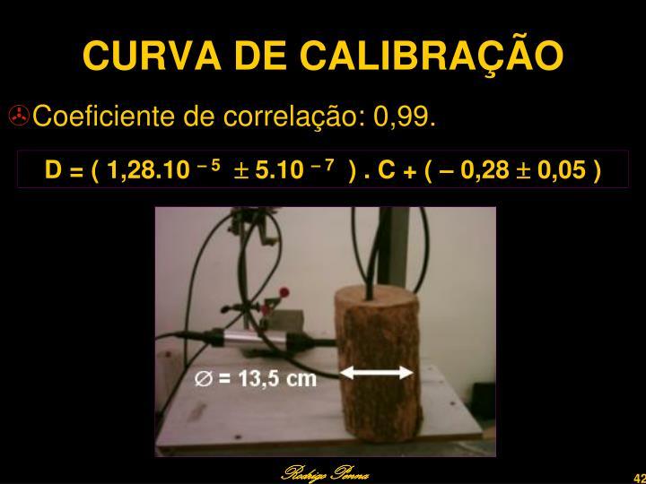 CURVA DE CALIBRAÇÃO
