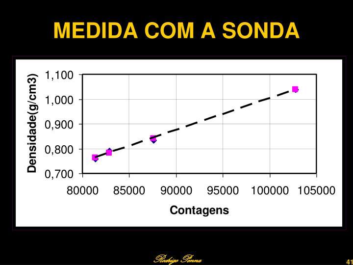 MEDIDA COM A SONDA
