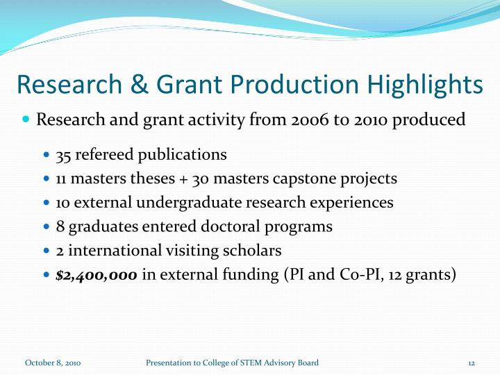 Research & Grant Production Highlights