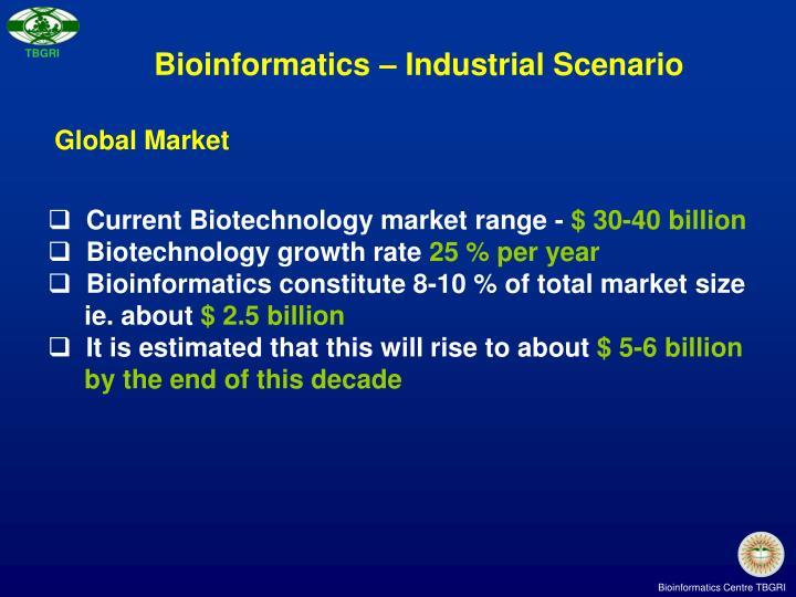 Bioinformatics – Industrial Scenario