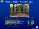 western ghats vegetation types