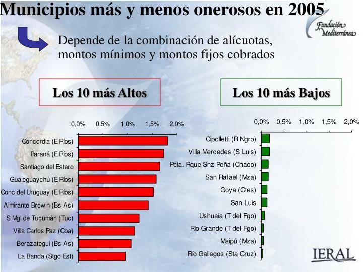Municipios más y menos onerosos en 2005