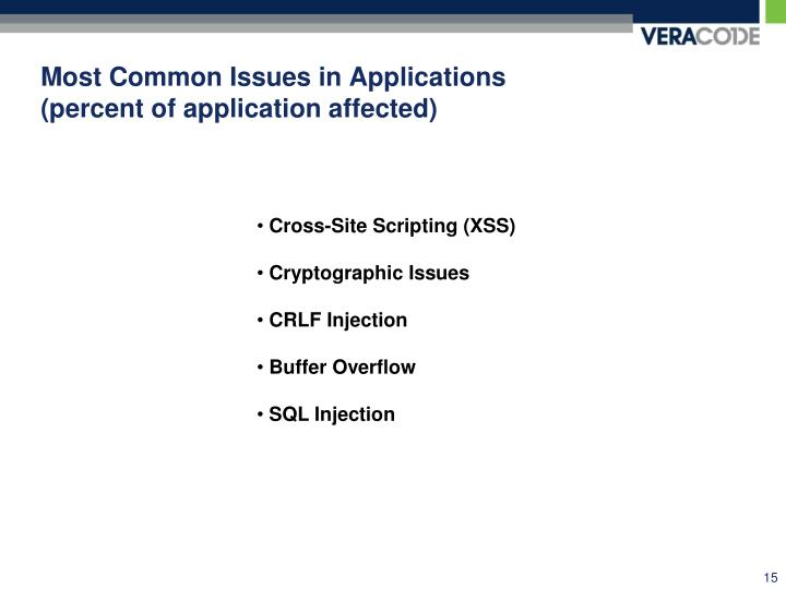 Most Common Issues in Applications