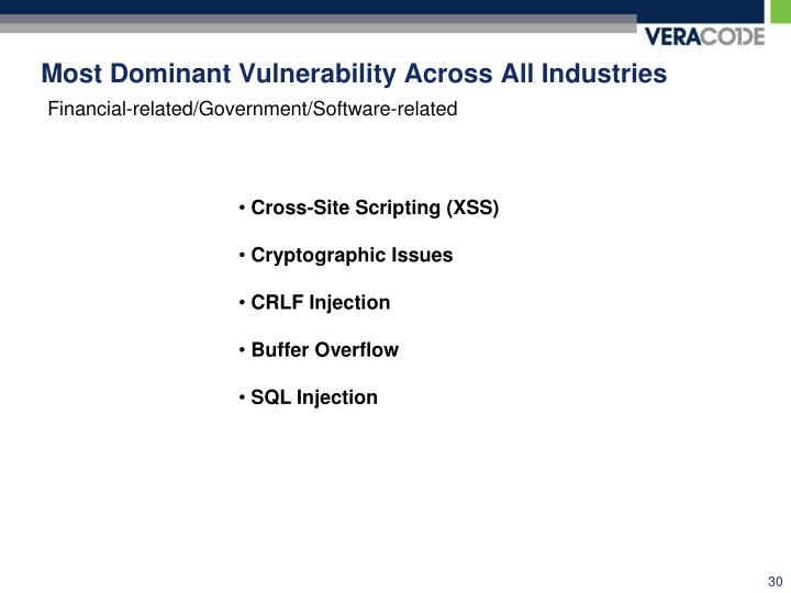 Most Dominant Vulnerability Across All Industries
