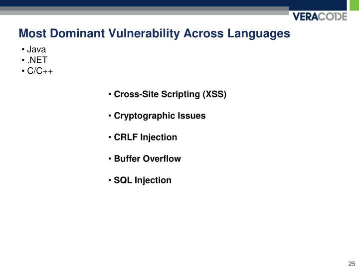 Most Dominant Vulnerability Across Languages