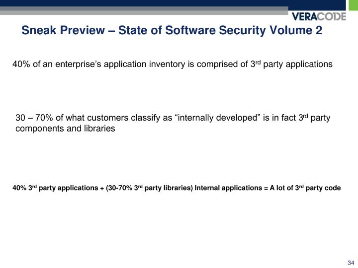 Sneak Preview – State of Software Security Volume 2