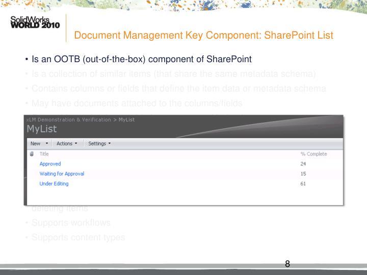 Document Management Key Component: SharePoint List