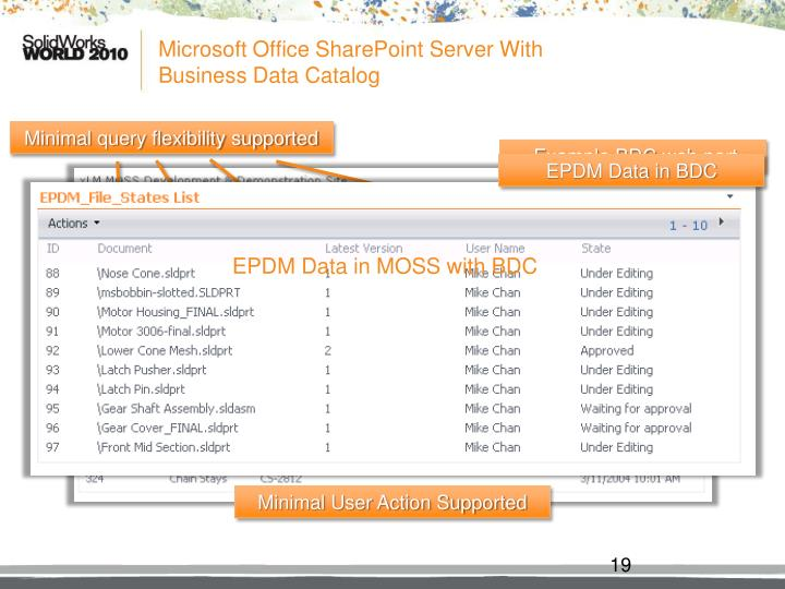 Microsoft Office SharePoint Server With