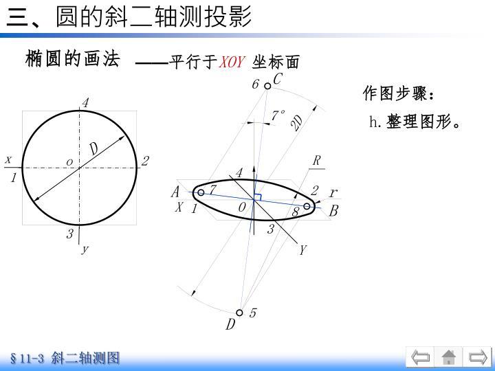 三、圆的斜二轴测投影