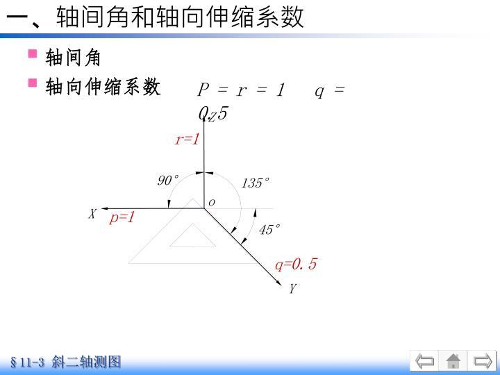一、轴间角和轴向伸缩系数