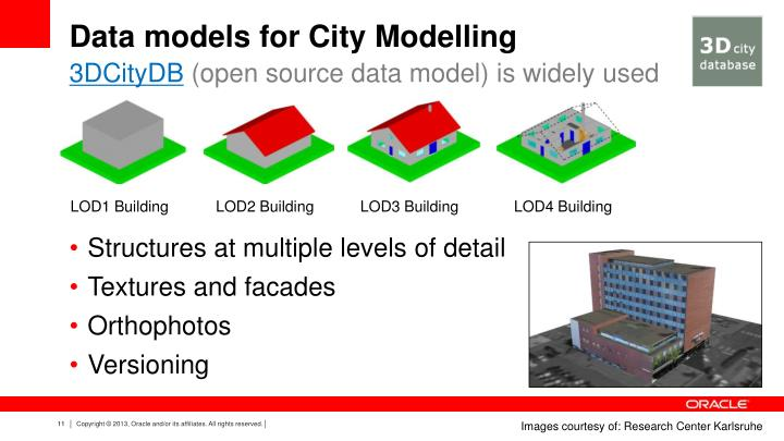 Data models for City Modelling