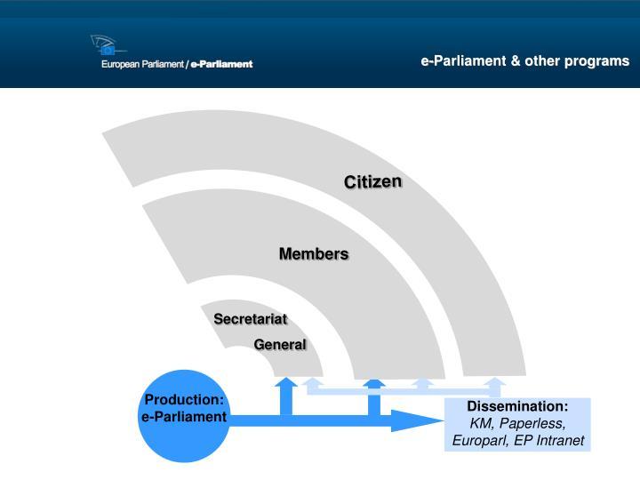 e-Parliament & other programs