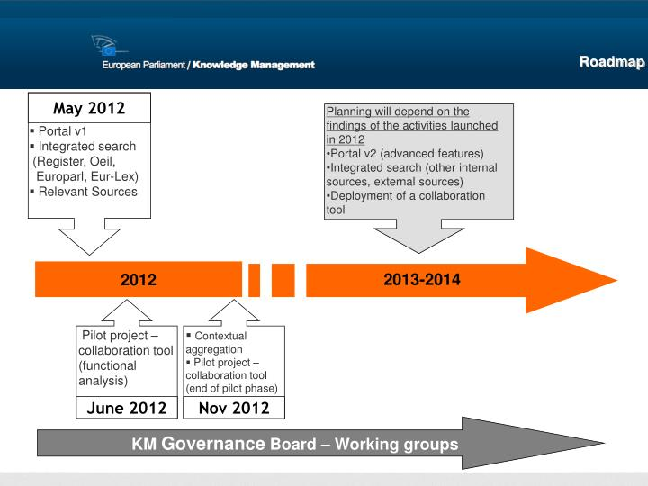 Planning will depend on the findings of the activities launched in 2012