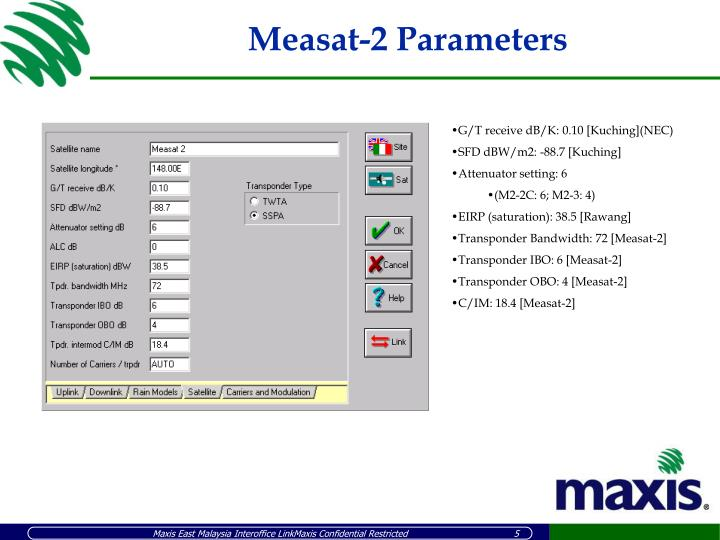 Measat-2 Parameters