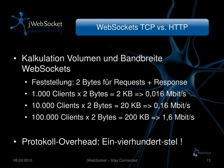 WebSockets TCP vs. HTTP