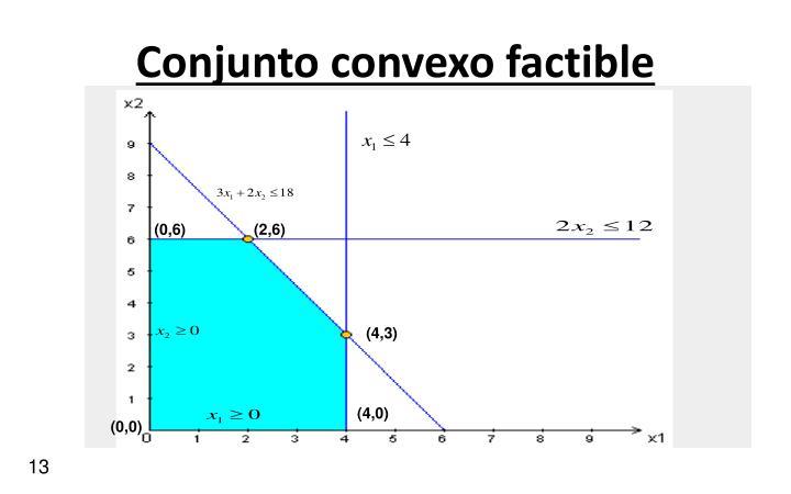 Conjunto convexo factible