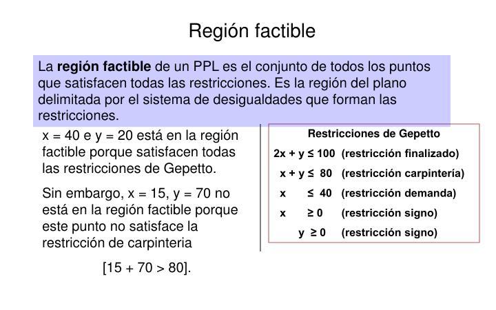 Región factible