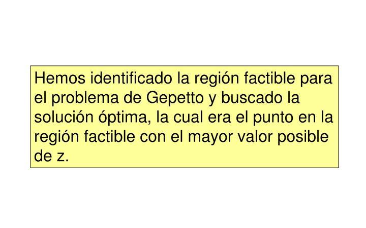 Hemos identificado la región factible para el problema de Gepetto y buscado la solución óptima, la cual era el punto en la región factible con el mayor valor posible de z.