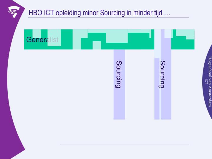 HBO ICT opleiding minor Sourcing in minder tijd …