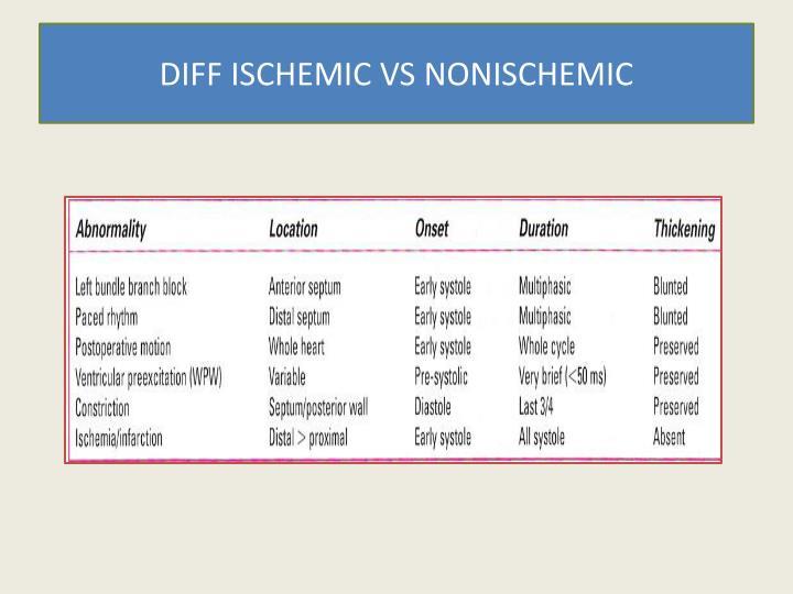 DIFF ISCHEMIC VS NONISCHEMIC