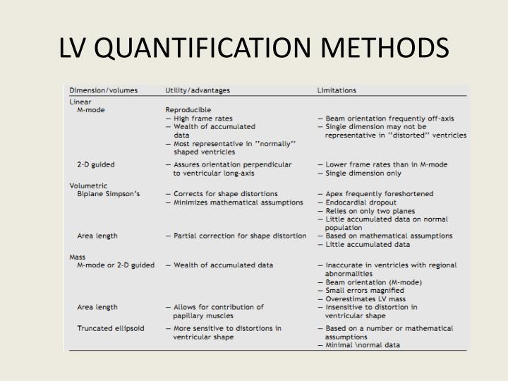 LV QUANTIFICATION METHODS