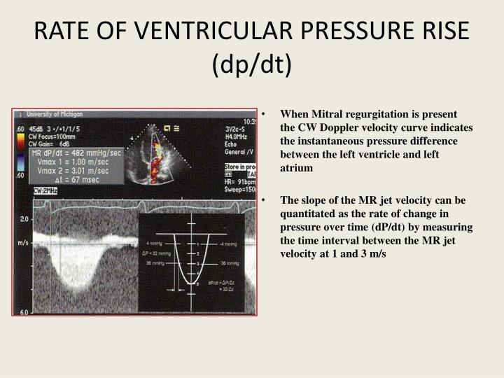 RATE OF VENTRICULAR PRESSURE RISE (