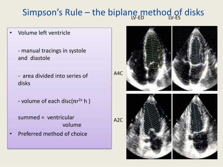 Simpson's Rule – the biplane method of disks