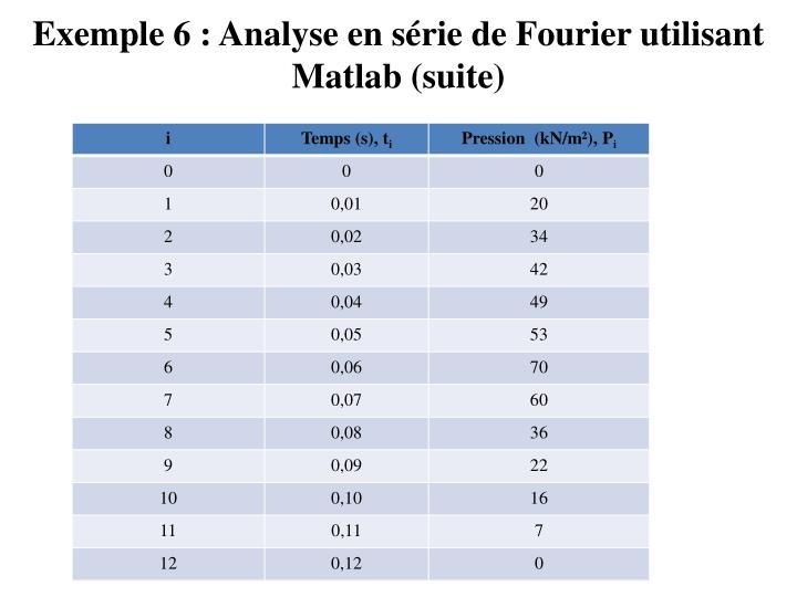 Exemple 6 : Analyse en série de Fourier utilisant
