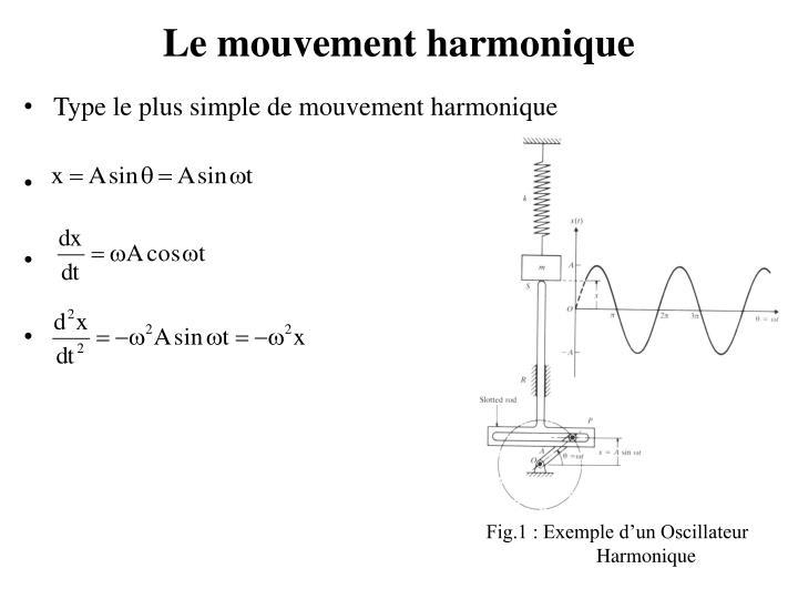 Le mouvement harmonique