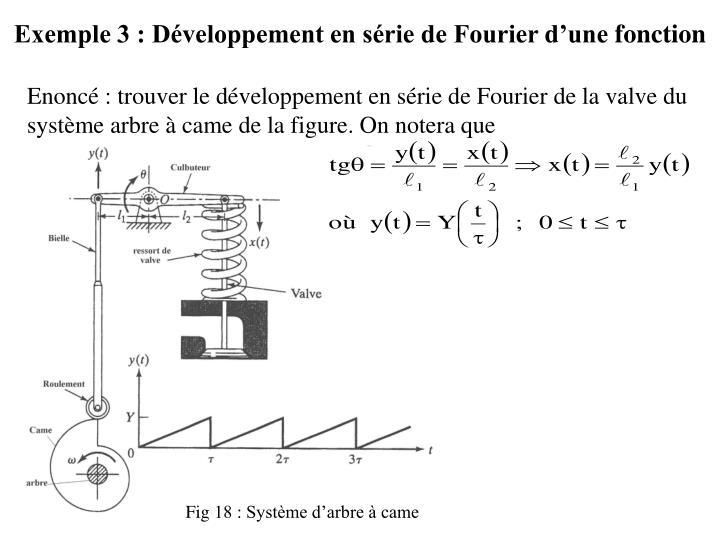 Exemple 3 : Développement en série de Fourier d'une