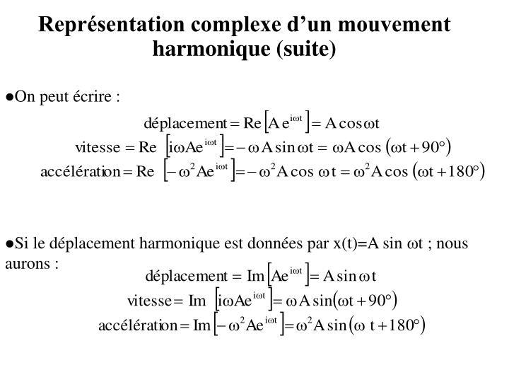 Représentation complexe d'un mouvement harmonique (suite)