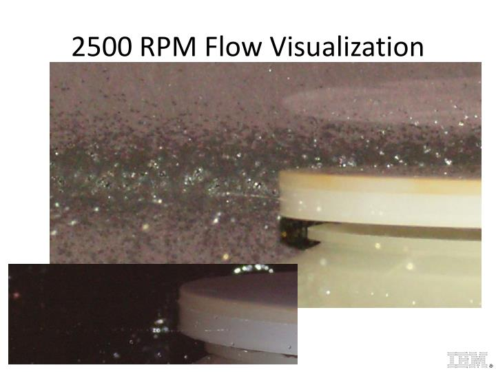 2500 RPM Flow Visualization