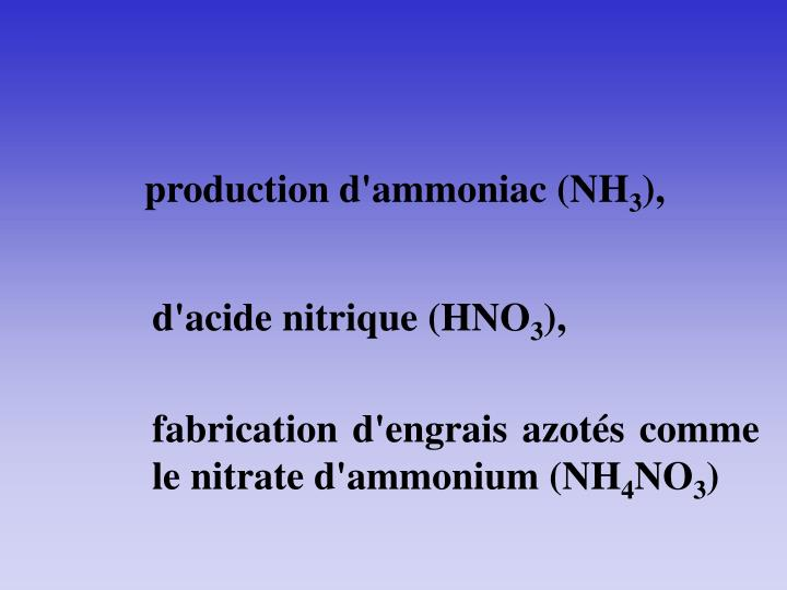 production d'ammoniac (NH