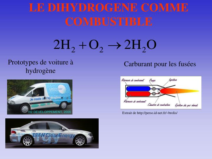 LE DIHYDROGENE COMME COMBUSTIBLE